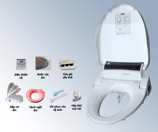 Sản phẩm được tích hợp nhiều công nghệ hiện đại